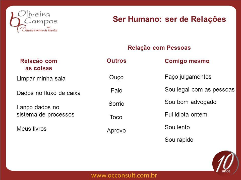 Ser Humano: ser de Relações