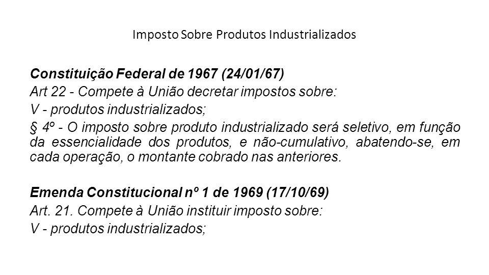 Imposto Sobre Produtos Industrializados