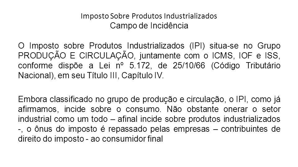 Imposto Sobre Produtos Industrializados Campo de Incidência