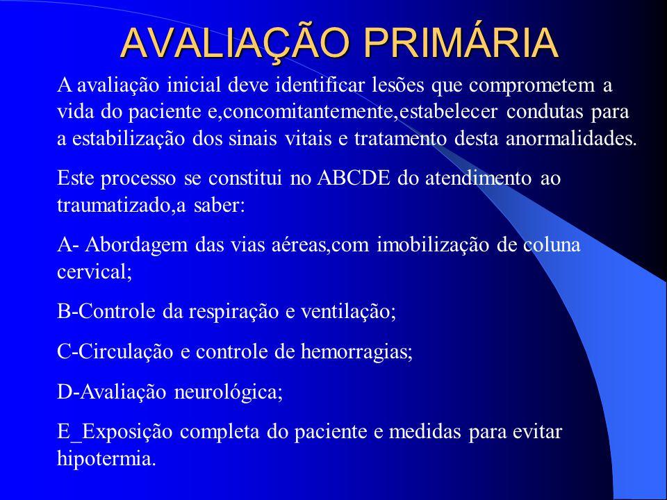 AVALIAÇÃO PRIMÁRIA