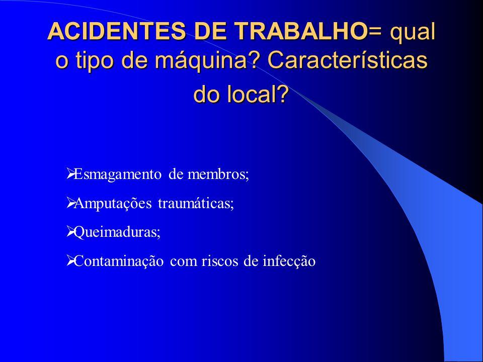 ACIDENTES DE TRABALHO= qual o tipo de máquina Características do local