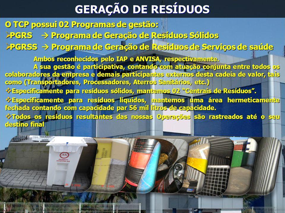 GERAÇÃO DE RESÍDUOS O TCP possui 02 Programas de gestão: