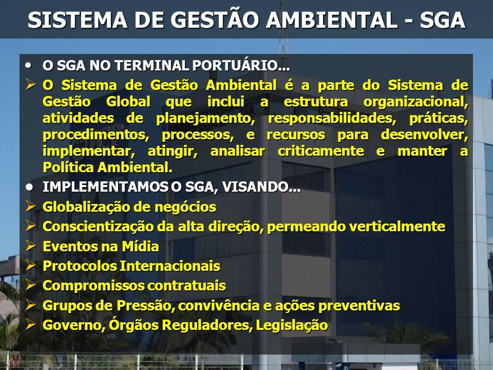 SISTEMA DE GESTÃO AMBIENTAL - SGA