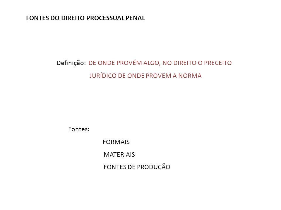 FONTES DO DIREITO PROCESSUAL PENAL