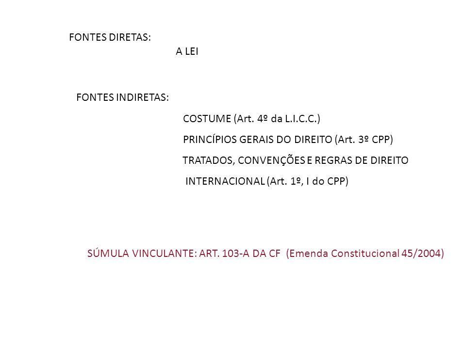 FONTES DIRETAS: A LEI. FONTES INDIRETAS: COSTUME (Art. 4º da L.I.C.C.) PRINCÍPIOS GERAIS DO DIREITO (Art. 3º CPP)