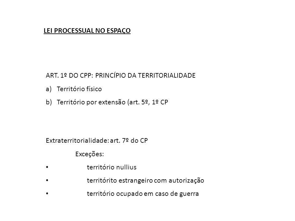 LEI PROCESSUAL NO ESPAÇO