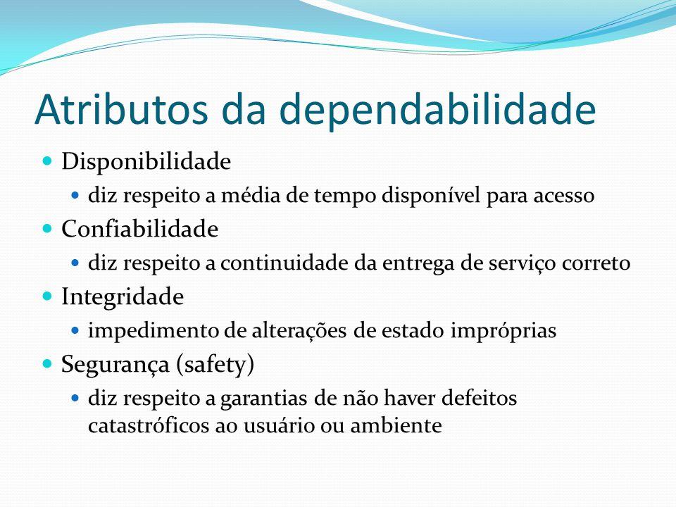 Atributos da dependabilidade