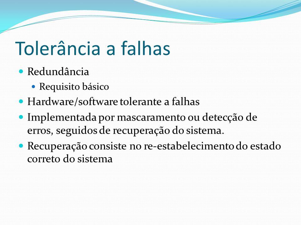 Tolerância a falhas Redundância Hardware/software tolerante a falhas