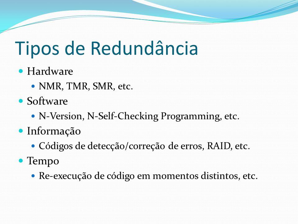 Tipos de Redundância Hardware Software Informação Tempo