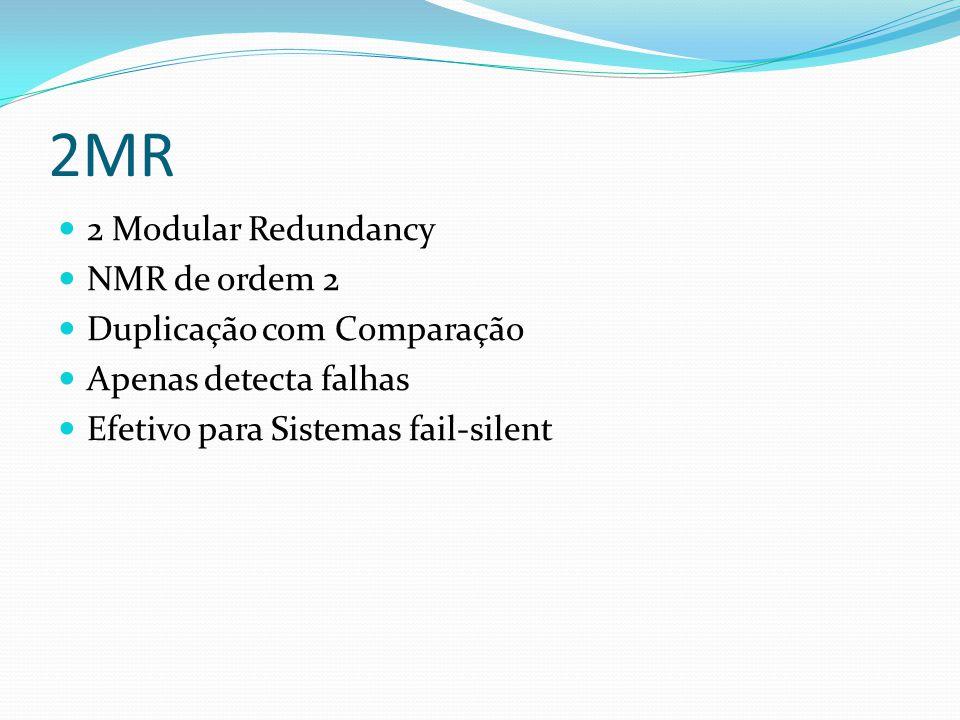 2MR 2 Modular Redundancy NMR de ordem 2 Duplicação com Comparação
