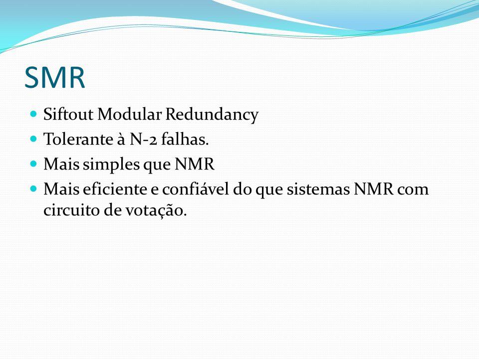 SMR Siftout Modular Redundancy Tolerante à N-2 falhas.
