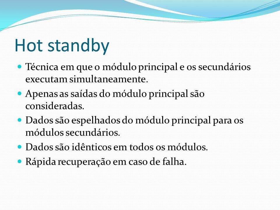 Hot standby Técnica em que o módulo principal e os secundários executam simultaneamente. Apenas as saídas do módulo principal são consideradas.