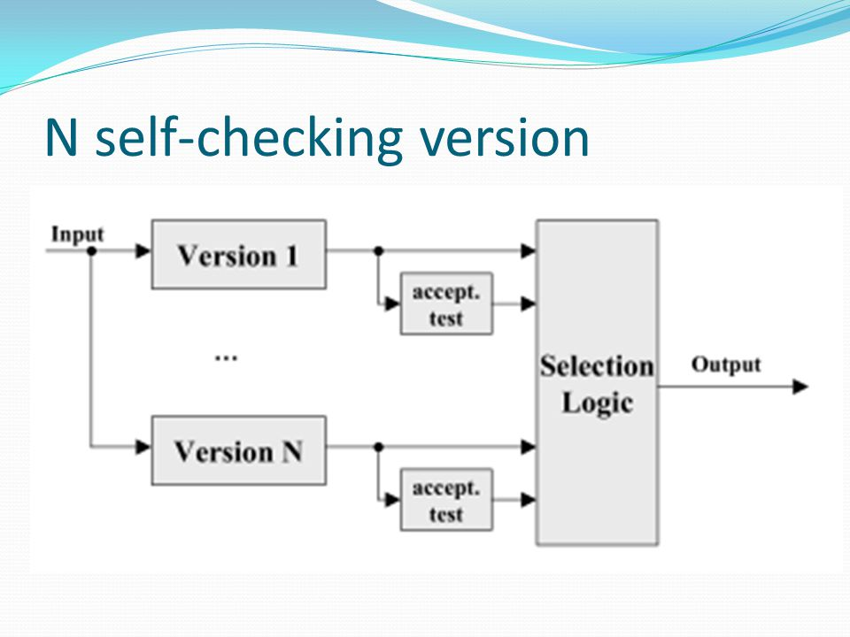 N self-checking version