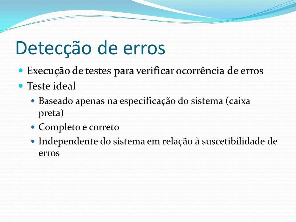 Detecção de erros Execução de testes para verificar ocorrência de erros. Teste ideal. Baseado apenas na especificação do sistema (caixa preta)