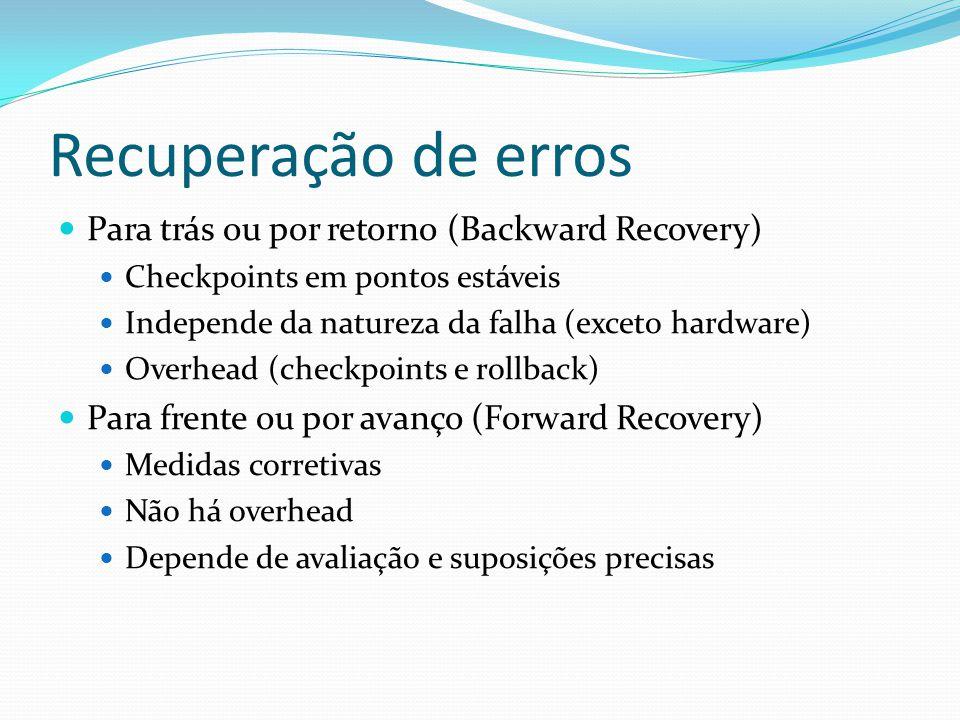 Recuperação de erros Para trás ou por retorno (Backward Recovery)