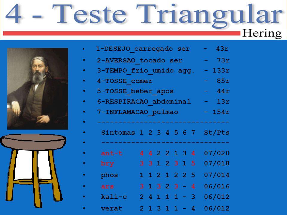 2-AVERSAO_tocado ser - 73r 3-TEMPO_frio_umido agg. - 133r