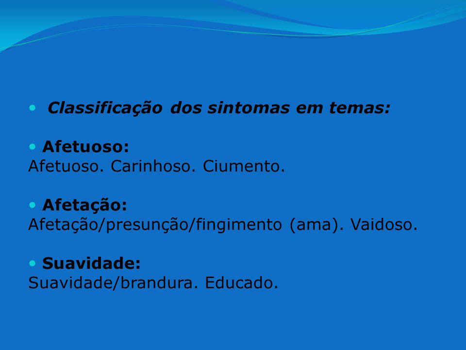 Classificação dos sintomas em temas: