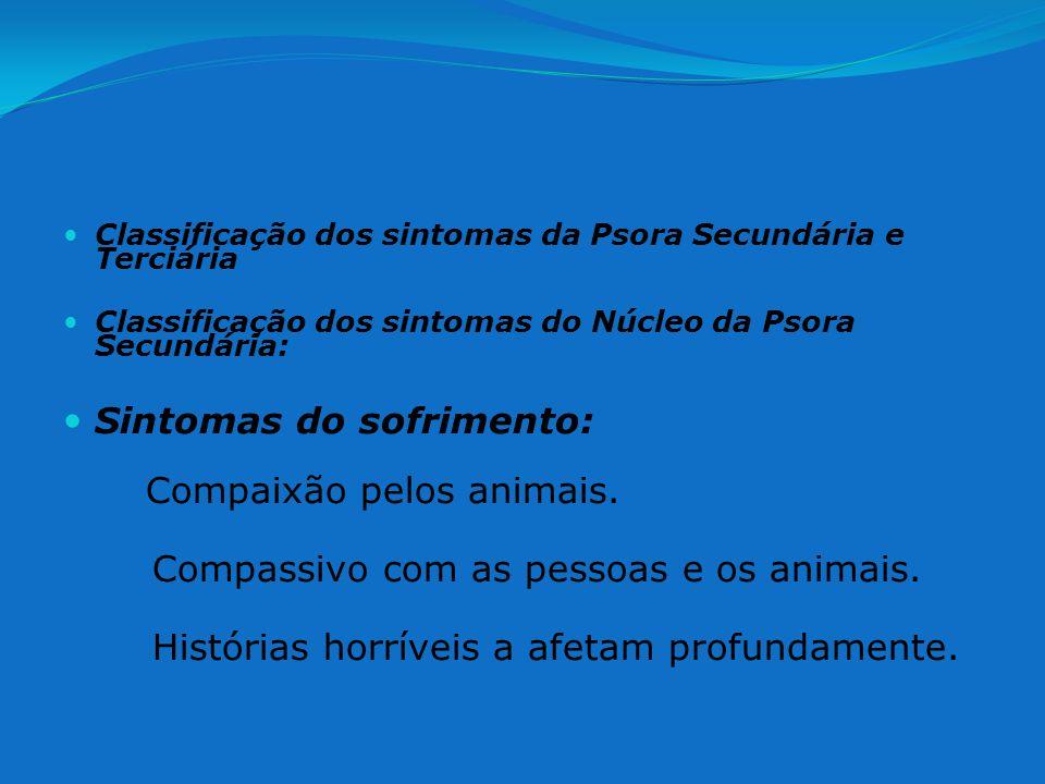 Sintomas do sofrimento: Compaixão pelos animais.