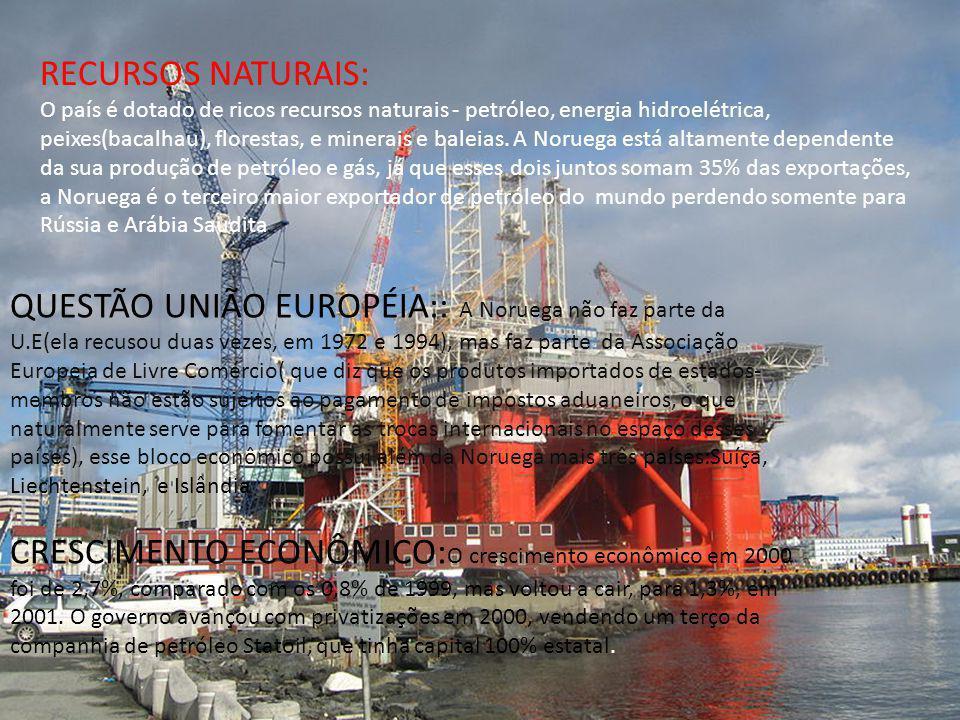 RECURSOS NATURAIS: