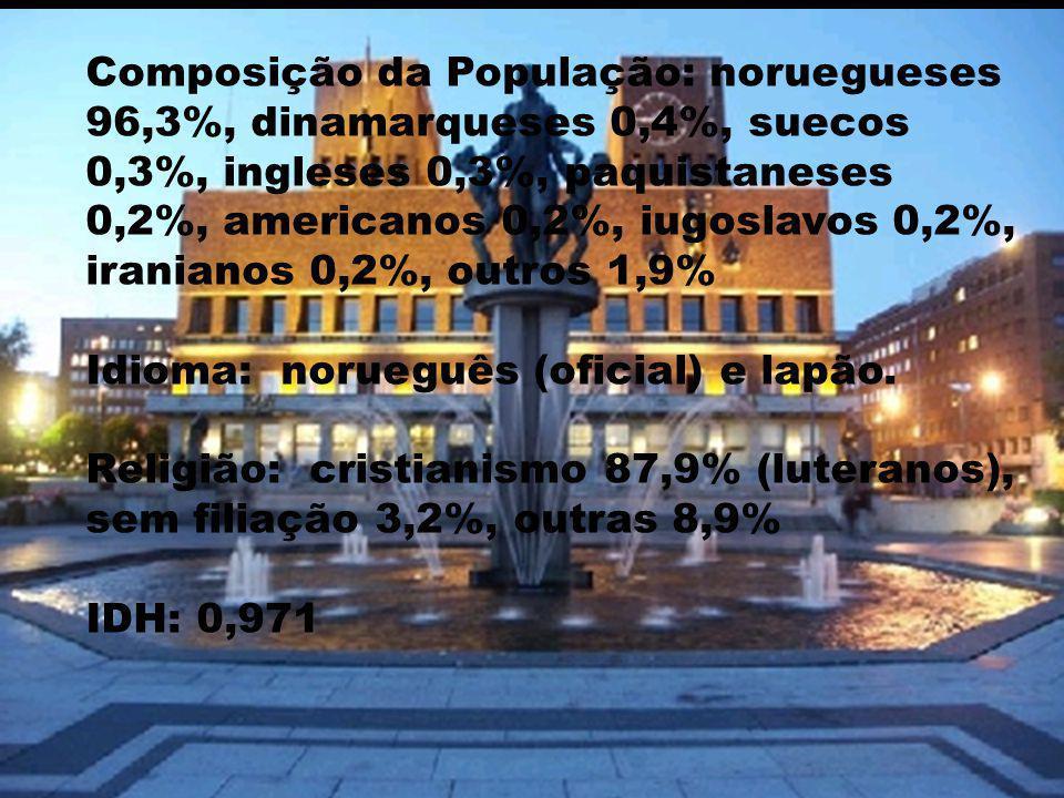 Composição da População: noruegueses 96,3%, dinamarqueses 0,4%, suecos 0,3%, ingleses 0,3%, paquistaneses 0,2%, americanos 0,2%, iugoslavos 0,2%, iranianos 0,2%, outros 1,9%