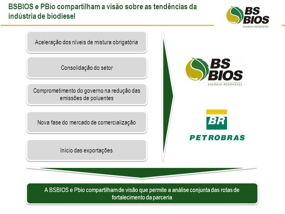 BSBIOS e PBio compartilham a visão sobre as tendências da indústria de biodiesel