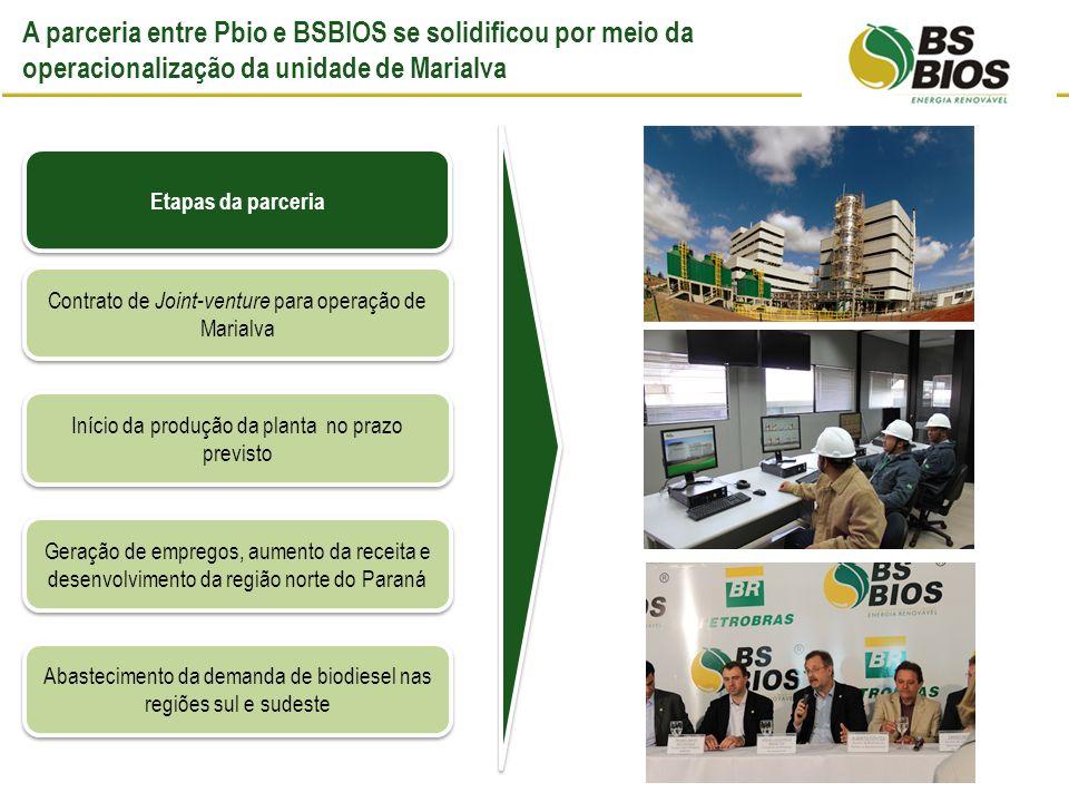 A parceria entre Pbio e BSBIOS se solidificou por meio da operacionalização da unidade de Marialva