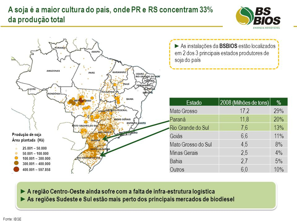A soja é a maior cultura do país, onde PR e RS concentram 33% da produção total