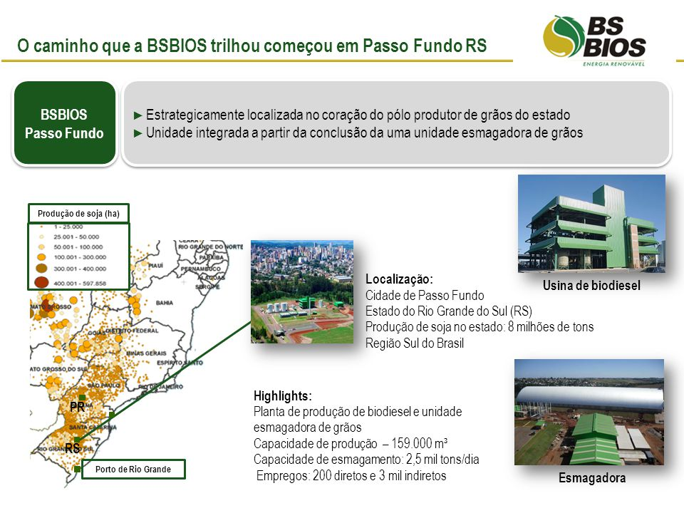 O caminho que a BSBIOS trilhou começou em Passo Fundo RS