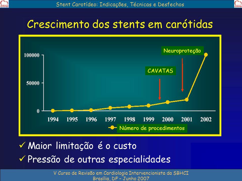 Crescimento dos stents em carótidas