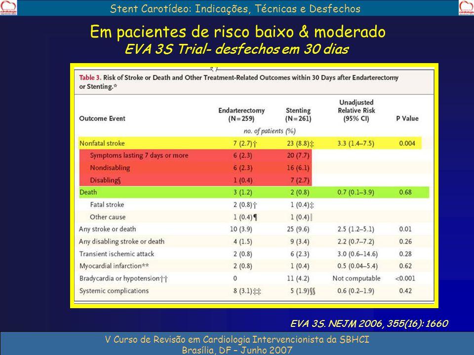 Em pacientes de risco baixo & moderado