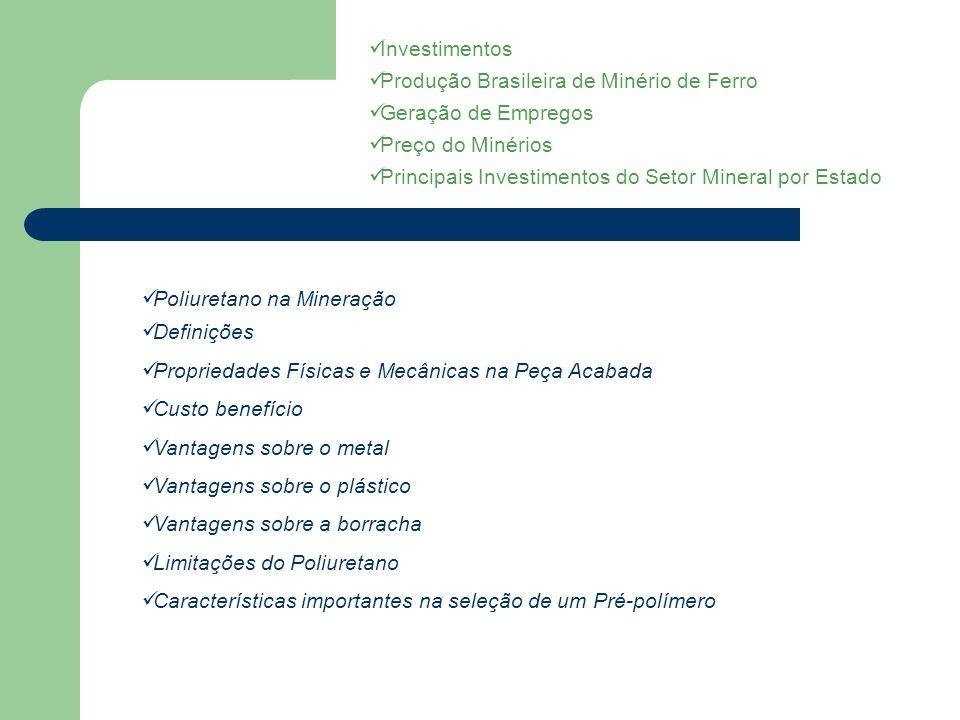 Investimentos Produção Brasileira de Minério de Ferro. Geração de Empregos. Preço do Minérios.