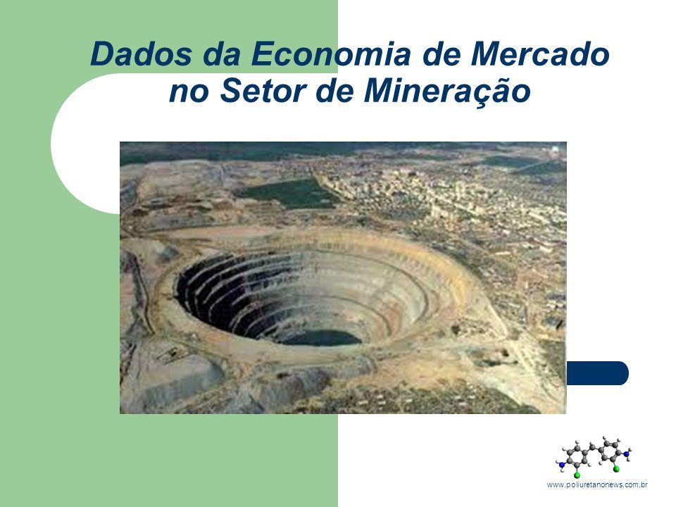 Dados da Economia de Mercado no Setor de Mineração