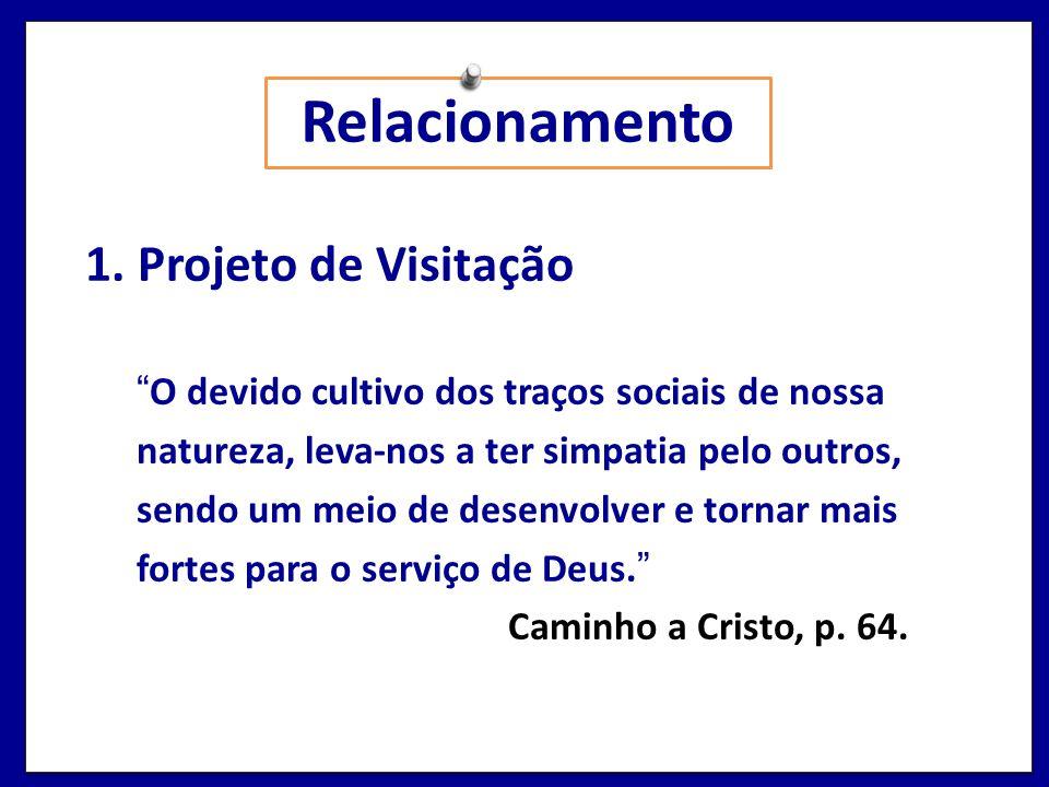 Relacionamento 1. Projeto de Visitação
