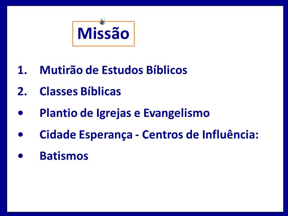 Missão Mutirão de Estudos Bíblicos Classes Bíblicas