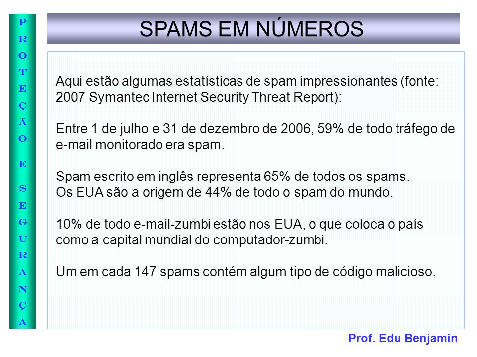 SPAMS EM NÚMEROS Aqui estão algumas estatísticas de spam impressionantes (fonte: 2007 Symantec Internet Security Threat Report):