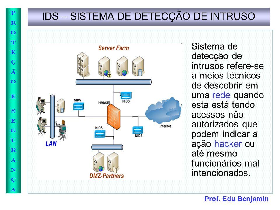 IDS – SISTEMA DE DETECÇÃO DE INTRUSO