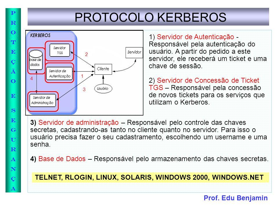 PROTOCOLO KERBEROS