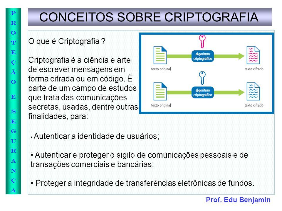 CONCEITOS SOBRE CRIPTOGRAFIA