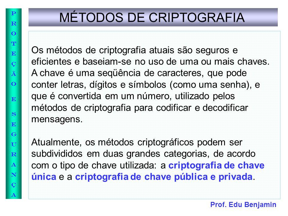 MÉTODOS DE CRIPTOGRAFIA