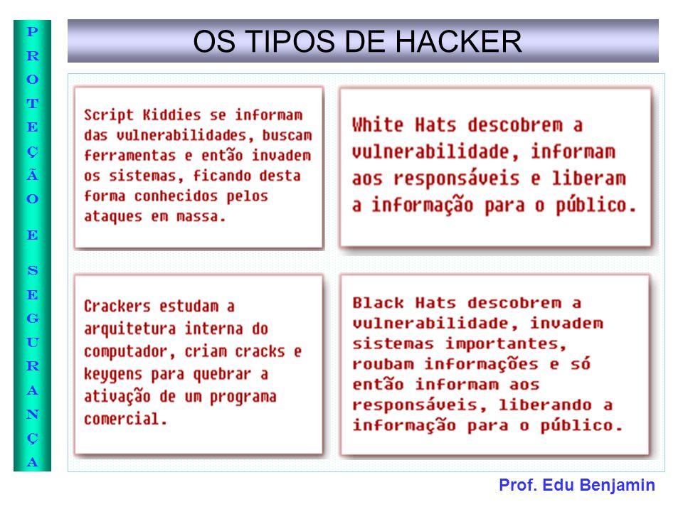 OS TIPOS DE HACKER