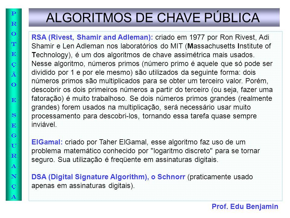 ALGORITMOS DE CHAVE PÚBLICA