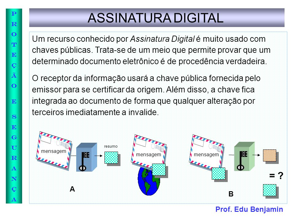 ASSINATURA DIGITAL