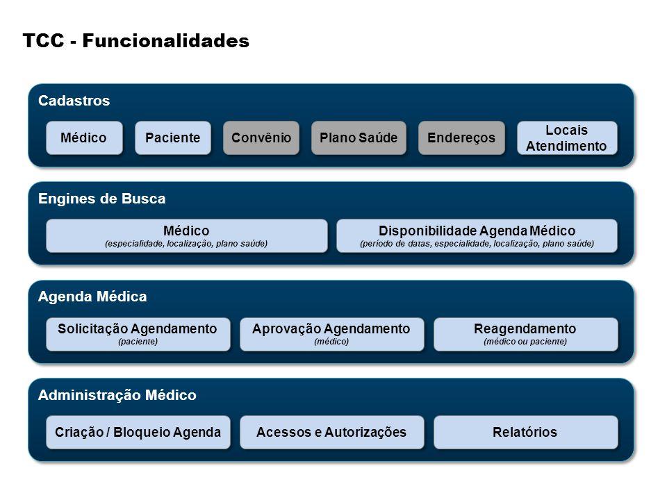 TCC - Funcionalidades Cadastros Engines de Busca Agenda Médica