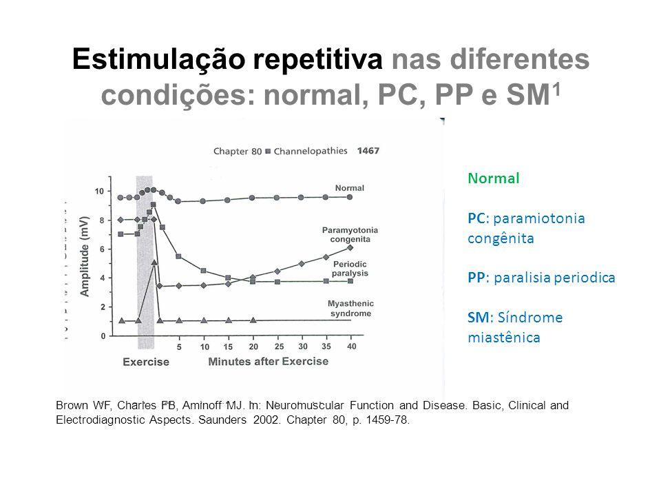 Estimulação repetitiva nas diferentes condições: normal, PC, PP e SM1
