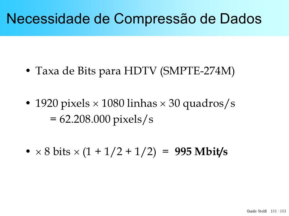 Necessidade de Compressão de Dados