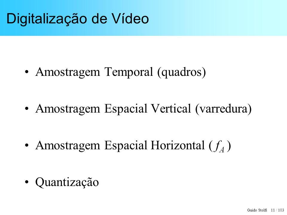 Digitalização de Vídeo