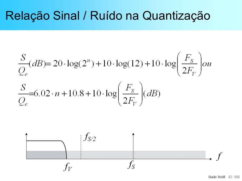 Relação Sinal / Ruído na Quantização