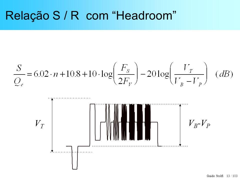 Relação S / R com Headroom