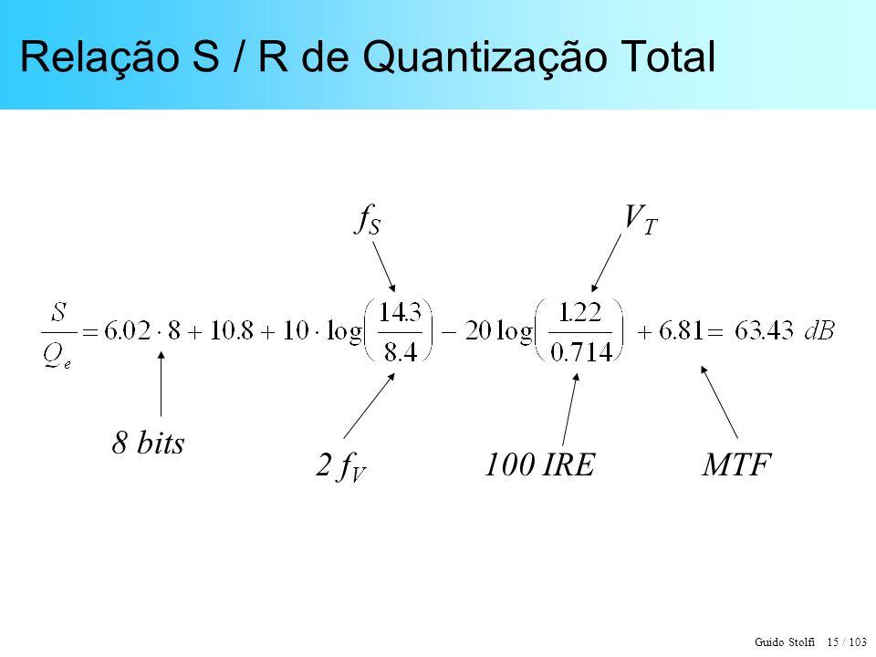 Relação S / R de Quantização Total