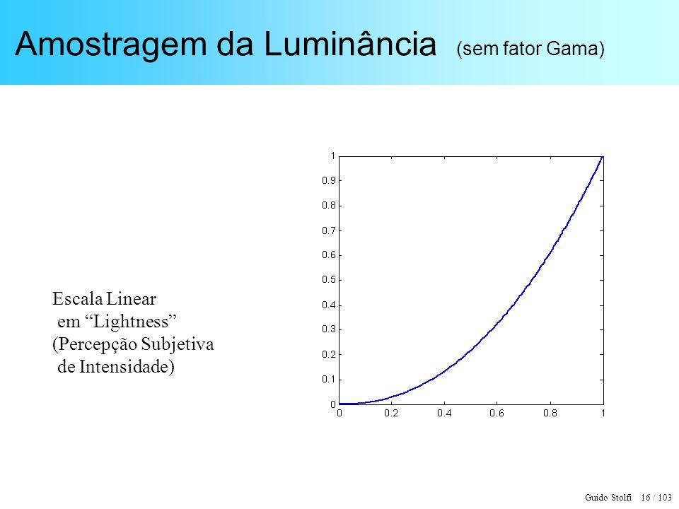 Amostragem da Luminância (sem fator Gama)